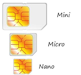 sim mini, micro, nano