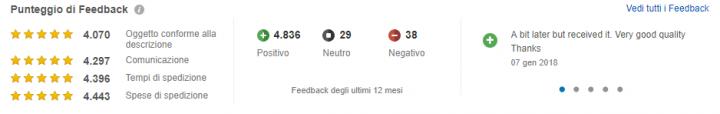 riepilogo feedback